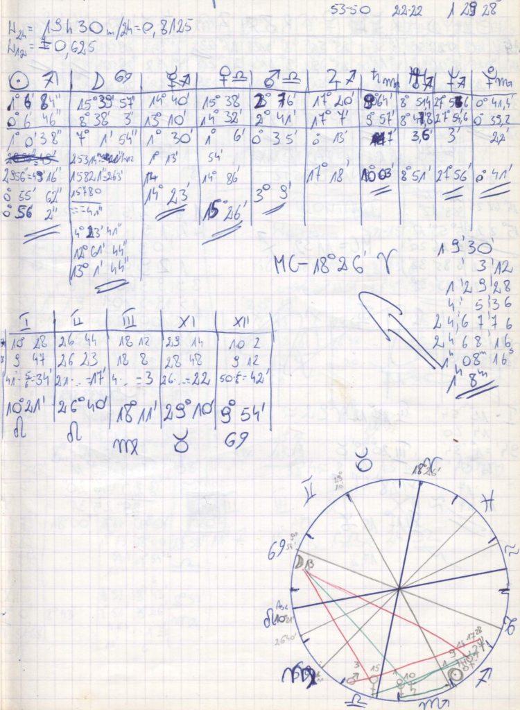 Obliczenia do horoskopu. Robert Marzewski 1993 r.